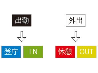 ボタン表示の変更例